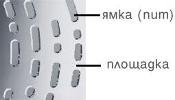 факти за диска - структура на диска